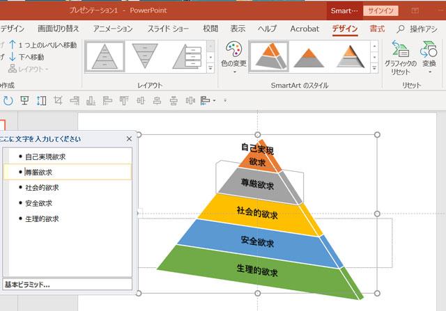 「マズローの欲求5段解説」をピラミッドの図