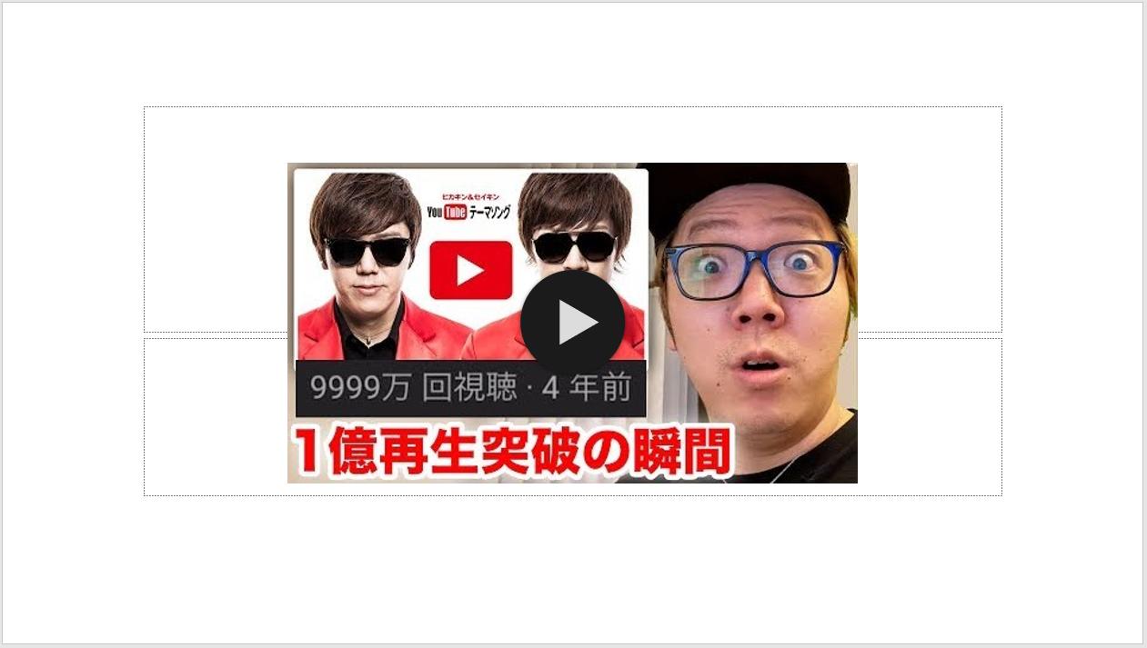 YouTubeテーマソング1億再生突破の瞬間、信じられないことが起こりました…